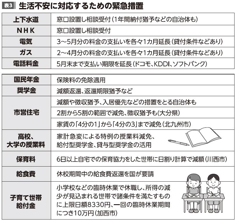 万 申請 円 60 金 一時