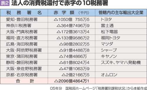 アベノミクスとドル円ビットコイン [無断転載禁止]©2ch.netYouTube動画>13本 ->画像>76枚